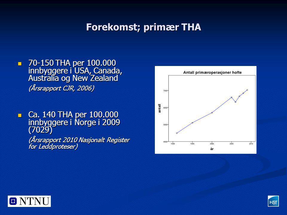 Forekomst; primær THA 70-150 THA per 100.000 innbyggere i USA, Canada, Australia og New Zealand. (Årsrapport CJR, 2006)