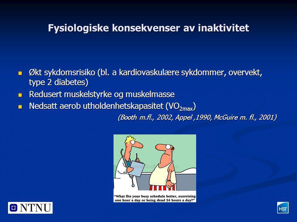 Fysiologiske konsekvenser av inaktivitet