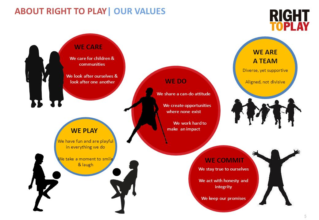 ABOUT RIGHT TO PLAY| OUR VALUES