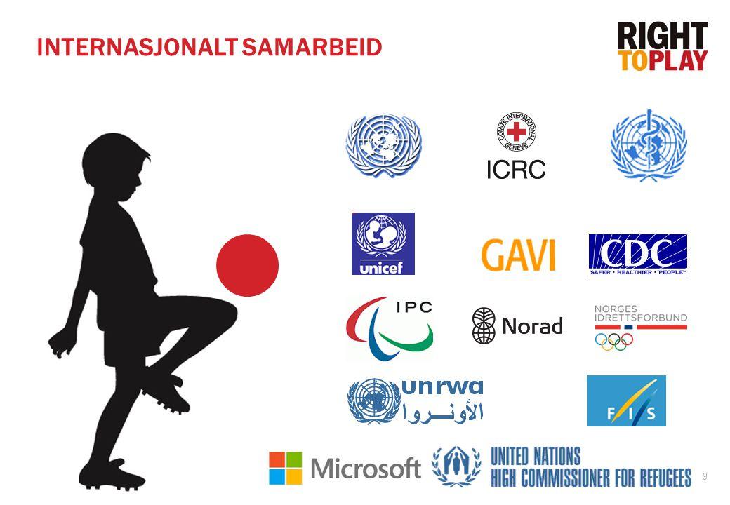 INTERNASJONALT SAMARBEID