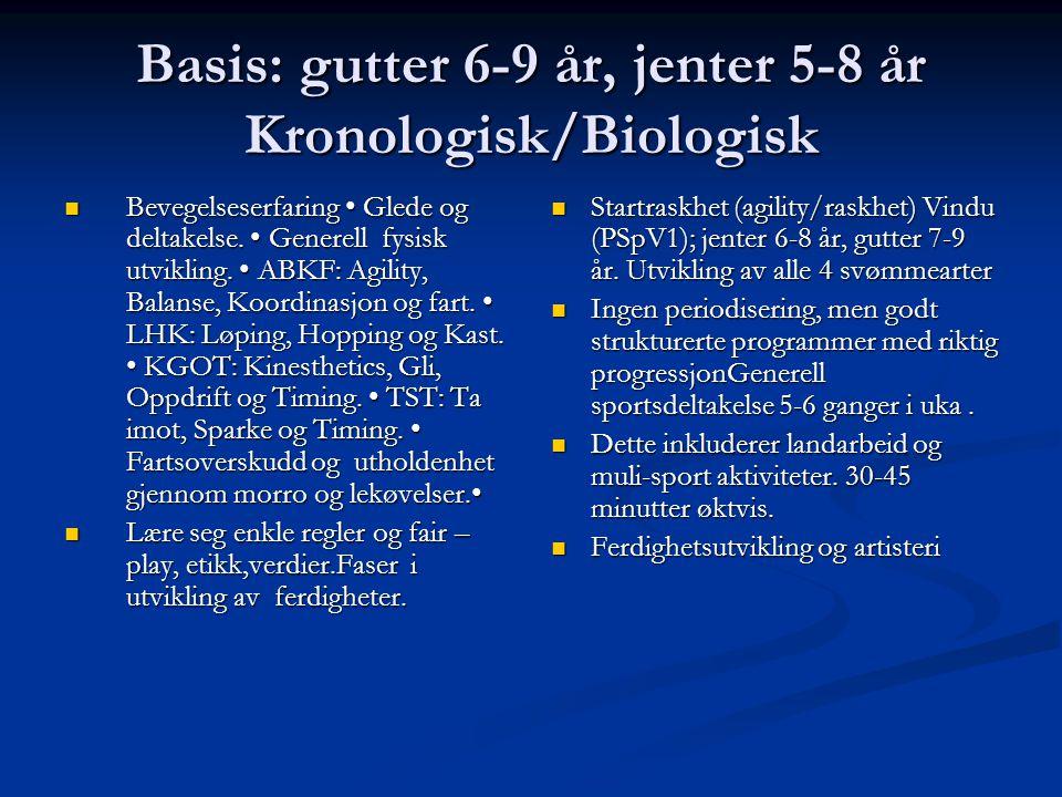 Basis: gutter 6-9 år, jenter 5-8 år Kronologisk/Biologisk