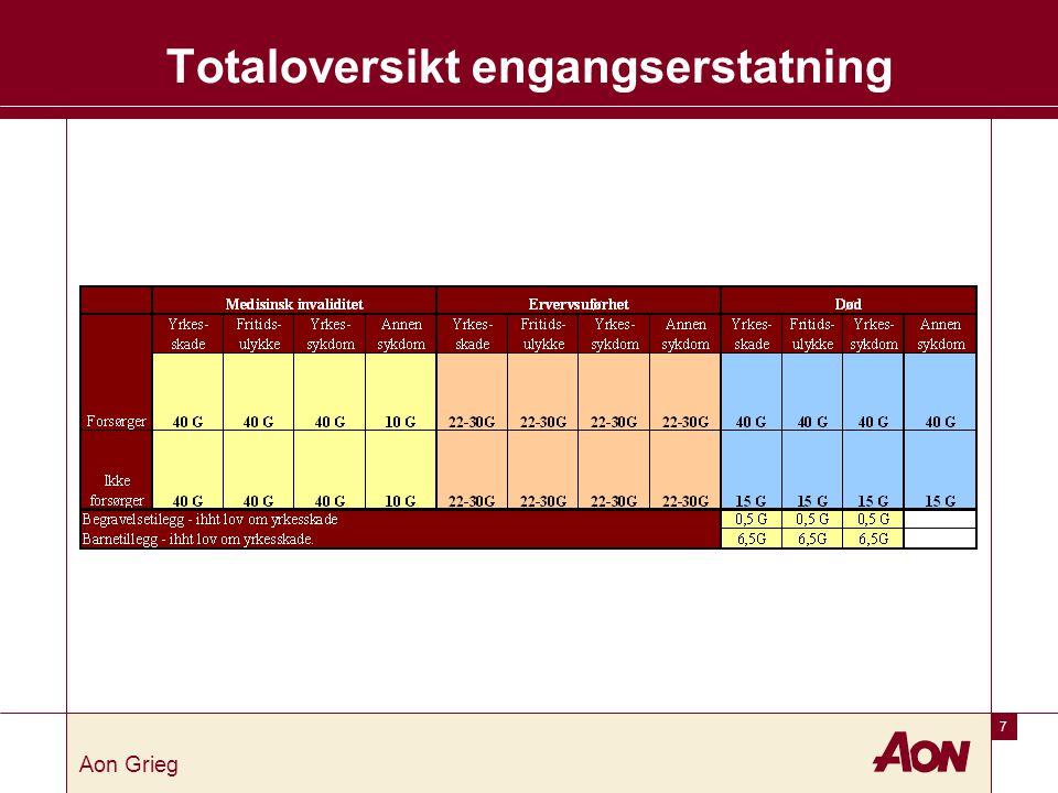 Tjenestereisefor. – ansatte bosatt i Norge
