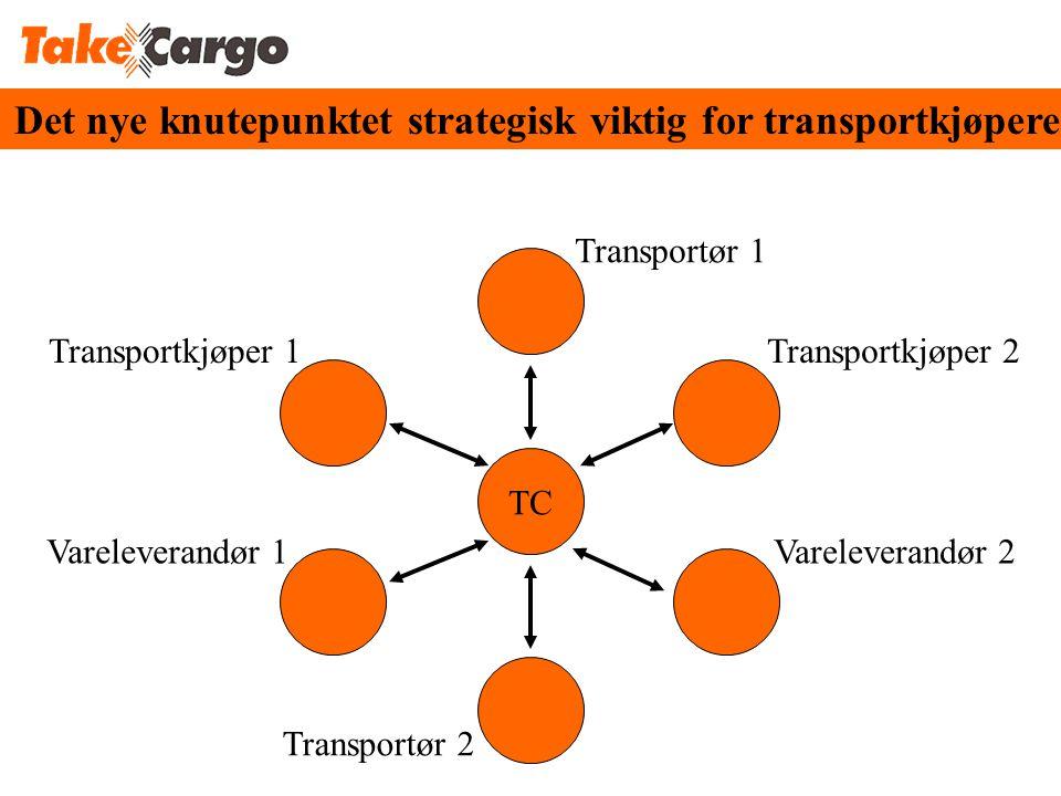 Det nye knutepunktet strategisk viktig for transportkjøpere