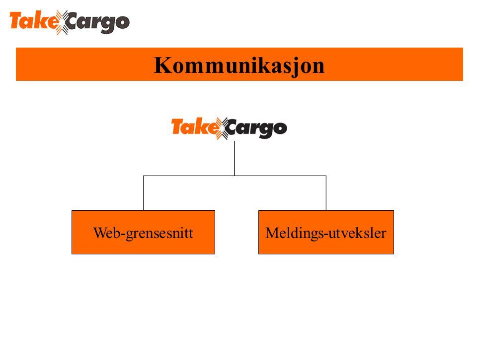 Kommunikasjon Web-grensesnitt Meldings-utveksler