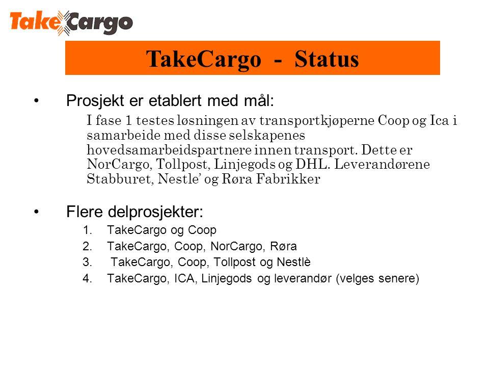 TakeCargo - Status Prosjekt er etablert med mål: Flere delprosjekter: