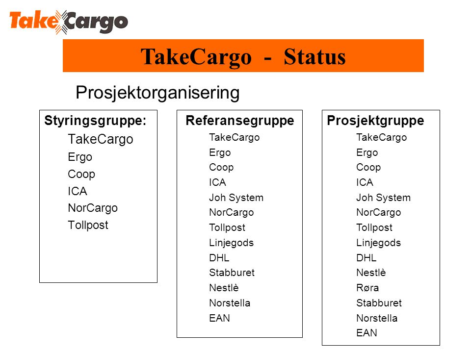 TakeCargo - Status Prosjektorganisering Styringsgruppe: TakeCargo