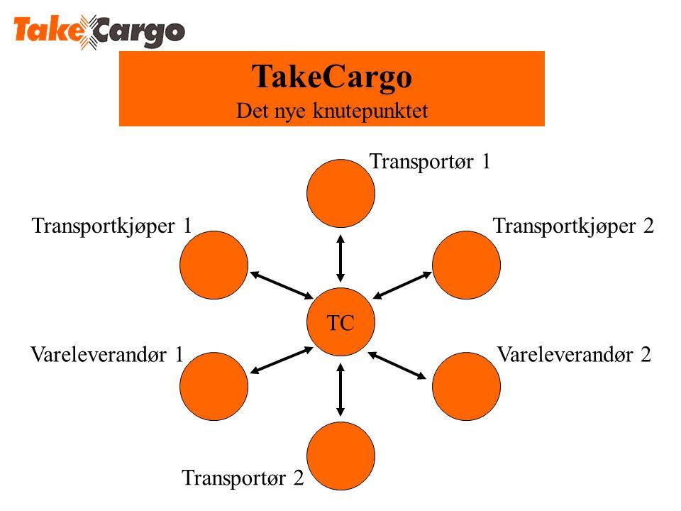 TakeCargo Det nye knutepunktet Transportør 1 Transportkjøper 1
