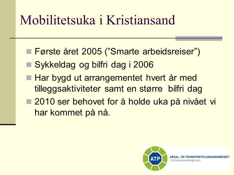 Mobilitetsuka i Kristiansand