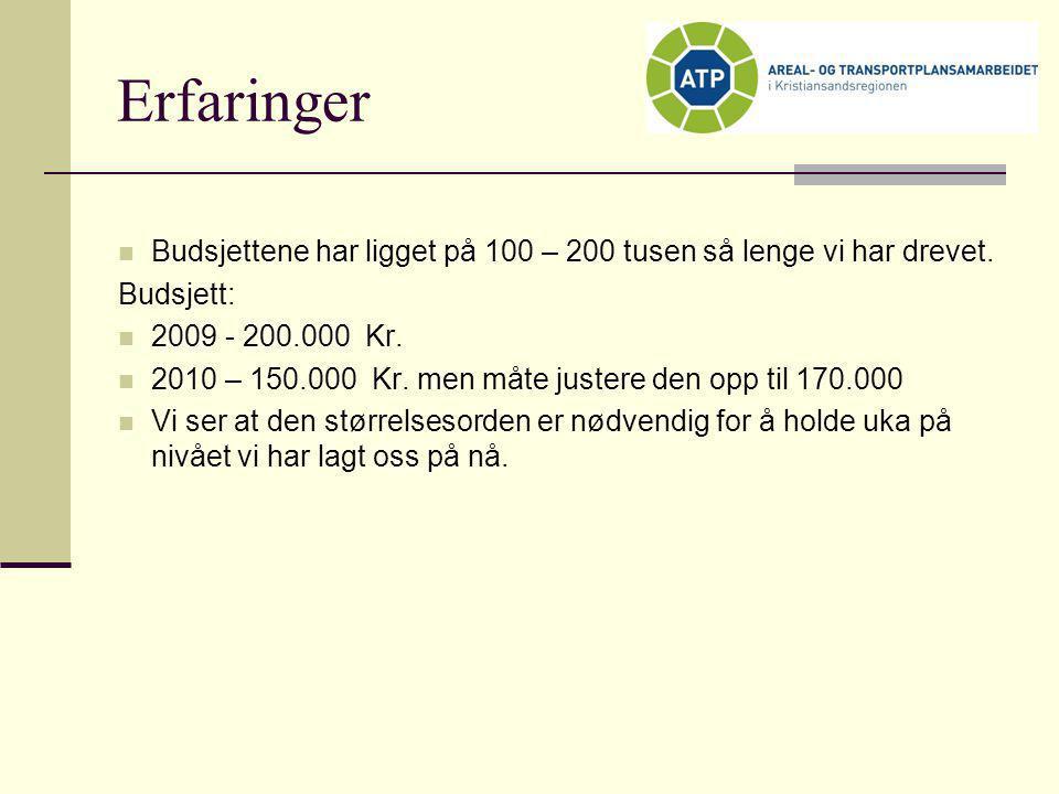 Erfaringer Budsjettene har ligget på 100 – 200 tusen så lenge vi har drevet. Budsjett: 2009 - 200.000 Kr.