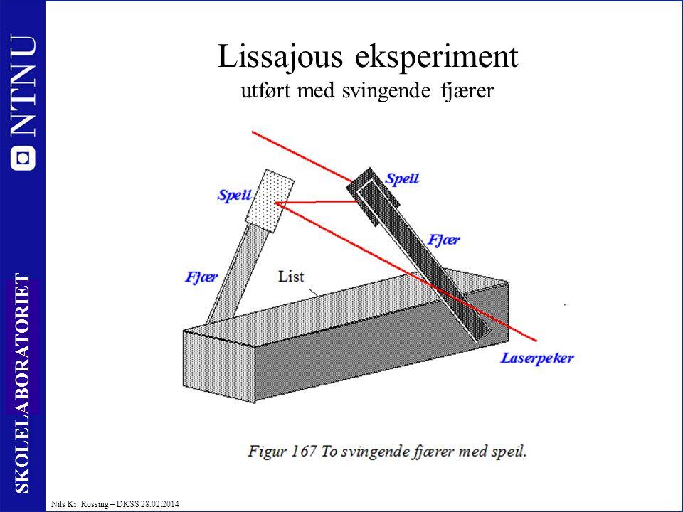 Lissajous eksperiment utført med svingende fjærer