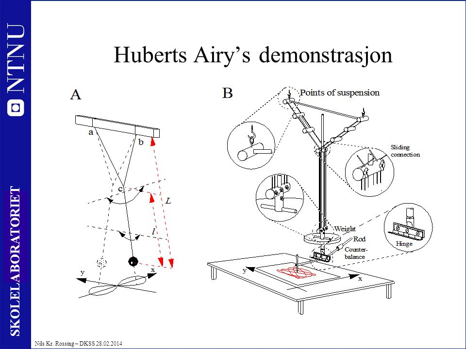 Huberts Airy's demonstrasjon