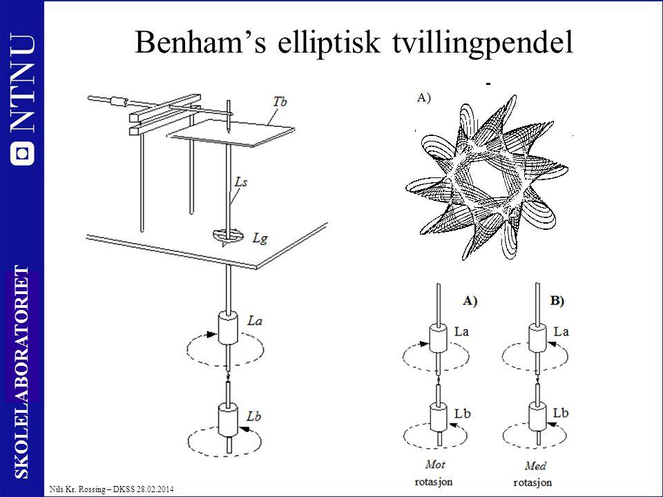 Benham's elliptisk tvillingpendel