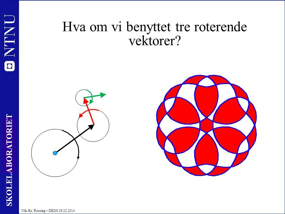 Hva om vi benyttet tre roterende vektorer