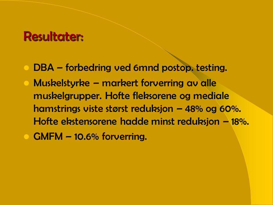 Resultater: DBA – forbedring ved 6mnd postop. testing.