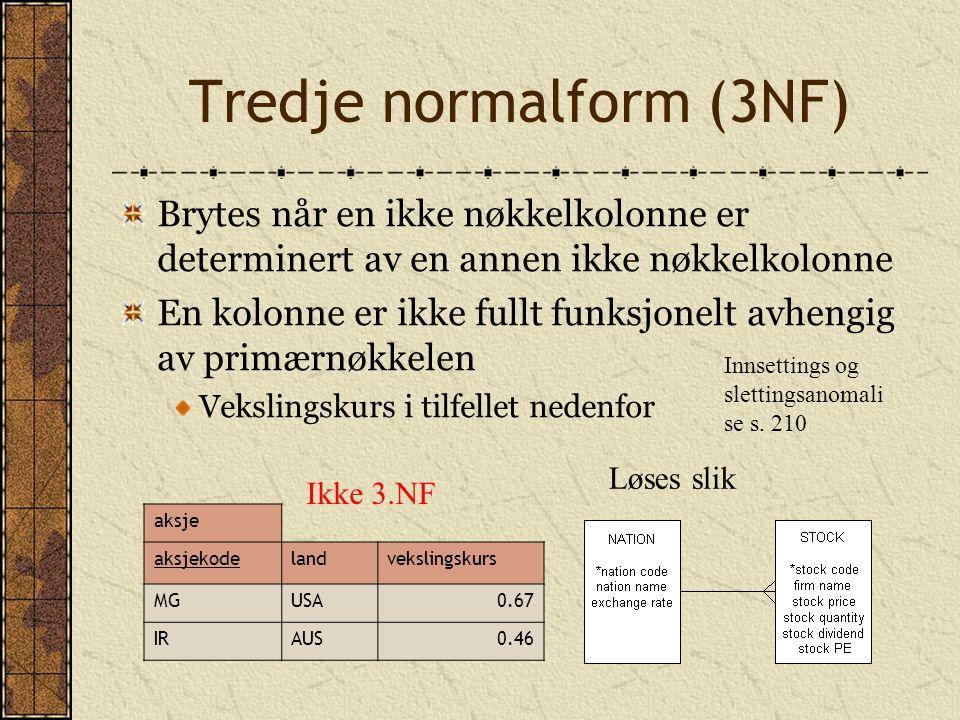 Tredje normalform (3NF)