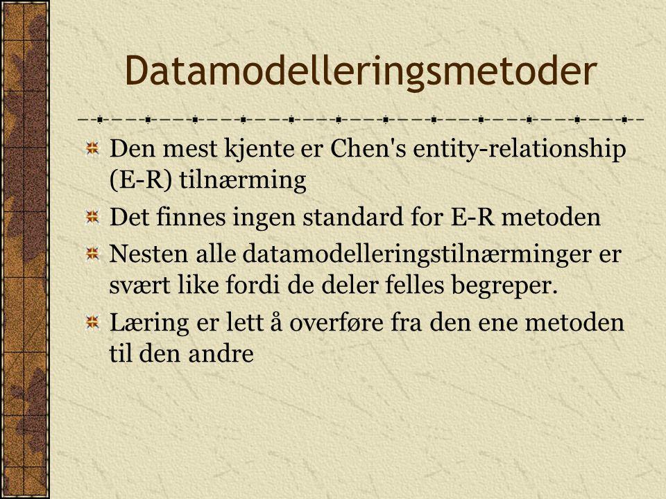 Datamodelleringsmetoder