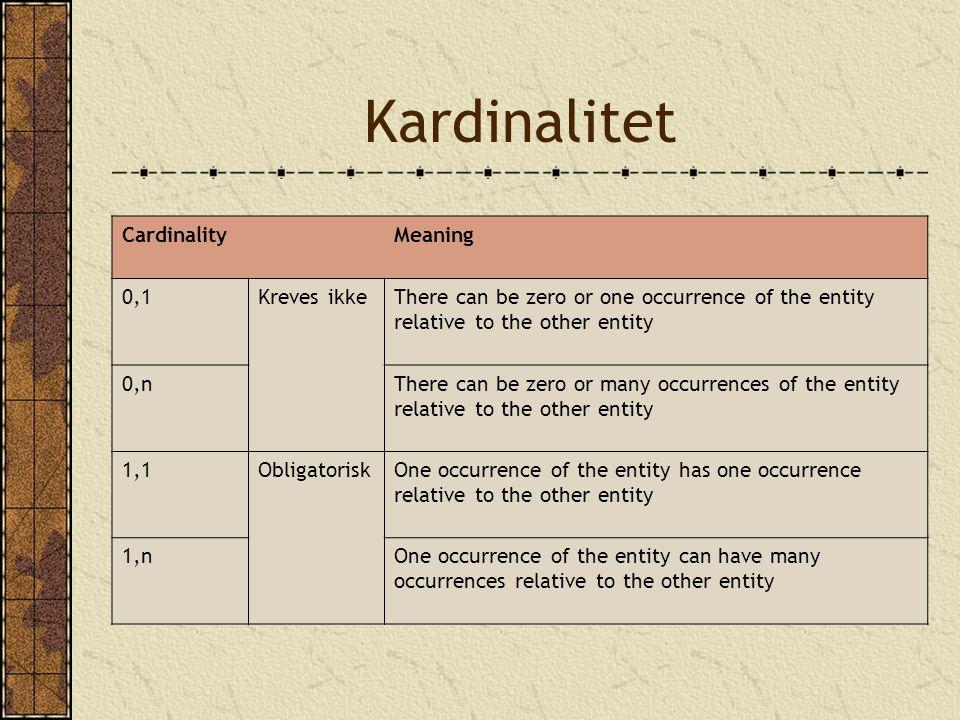 Kardinalitet Cardinality Meaning 0,1 Kreves ikke