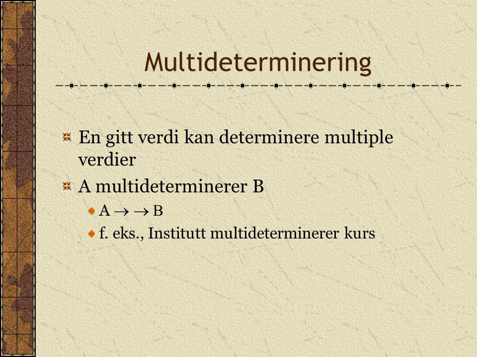 Multideterminering En gitt verdi kan determinere multiple verdier
