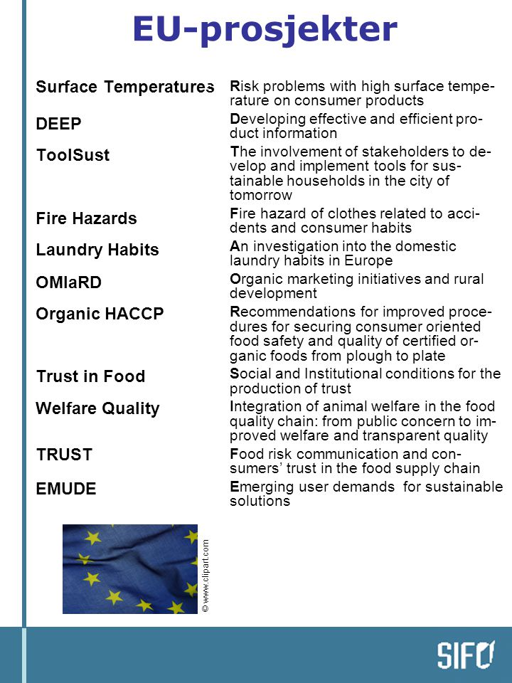 EU-prosjekter Surface Temperatures DEEP ToolSust Fire Hazards