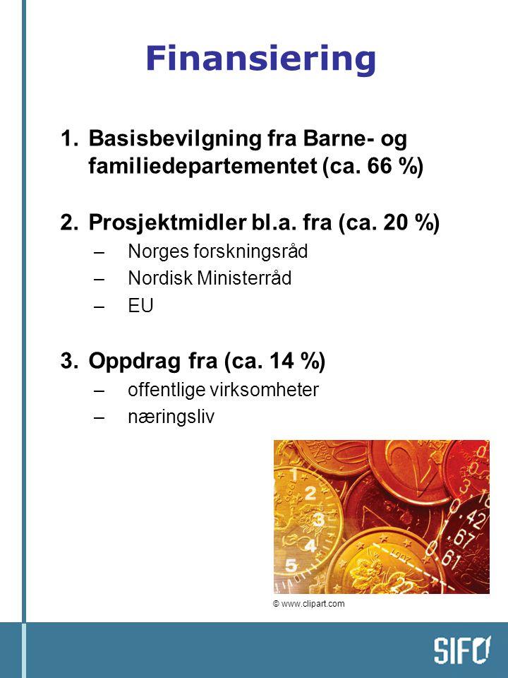 Finansiering Basisbevilgning fra Barne- og familiedepartementet (ca. 66 %) Prosjektmidler bl.a. fra (ca. 20 %)