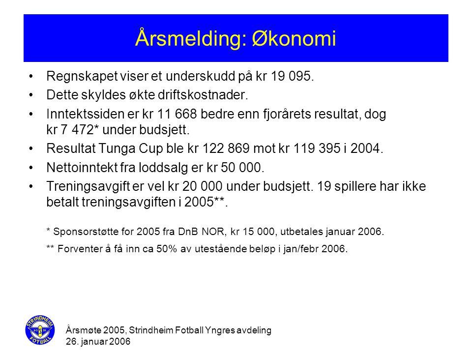 Årsmelding: Økonomi Regnskapet viser et underskudd på kr 19 095. Dette skyldes økte driftskostnader.