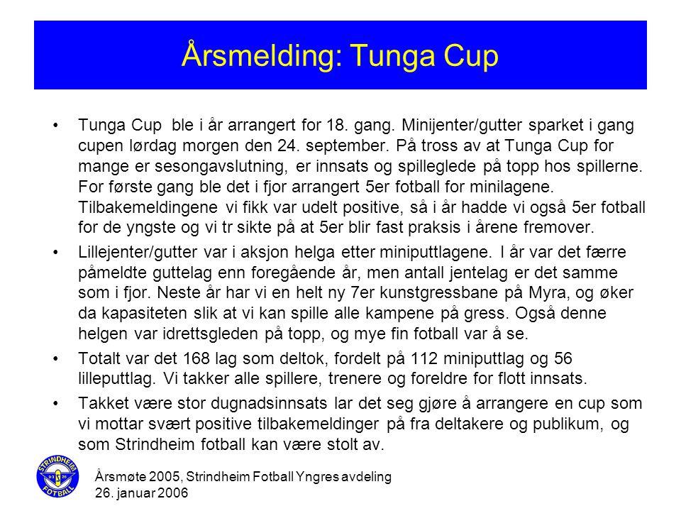 Årsmelding: Tunga Cup