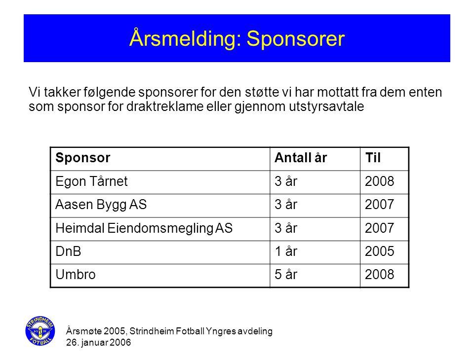 Årsmelding: Sponsorer