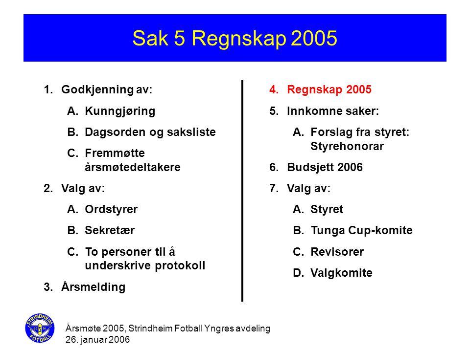 Sak 5 Regnskap 2005 Godkjenning av: Kunngjøring Dagsorden og saksliste