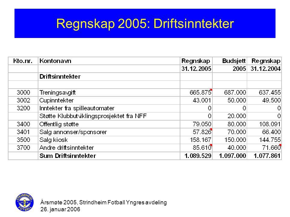 Regnskap 2005: Driftsinntekter