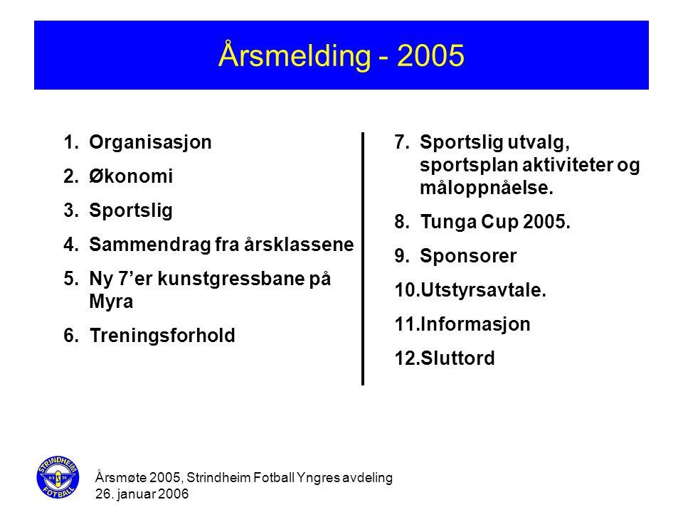 Årsmelding - 2005 Organisasjon Økonomi Sportslig