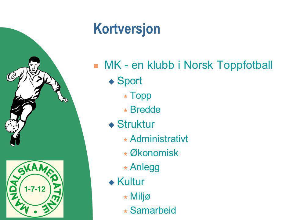 Kortversjon MK - en klubb i Norsk Toppfotball Sport Struktur Kultur
