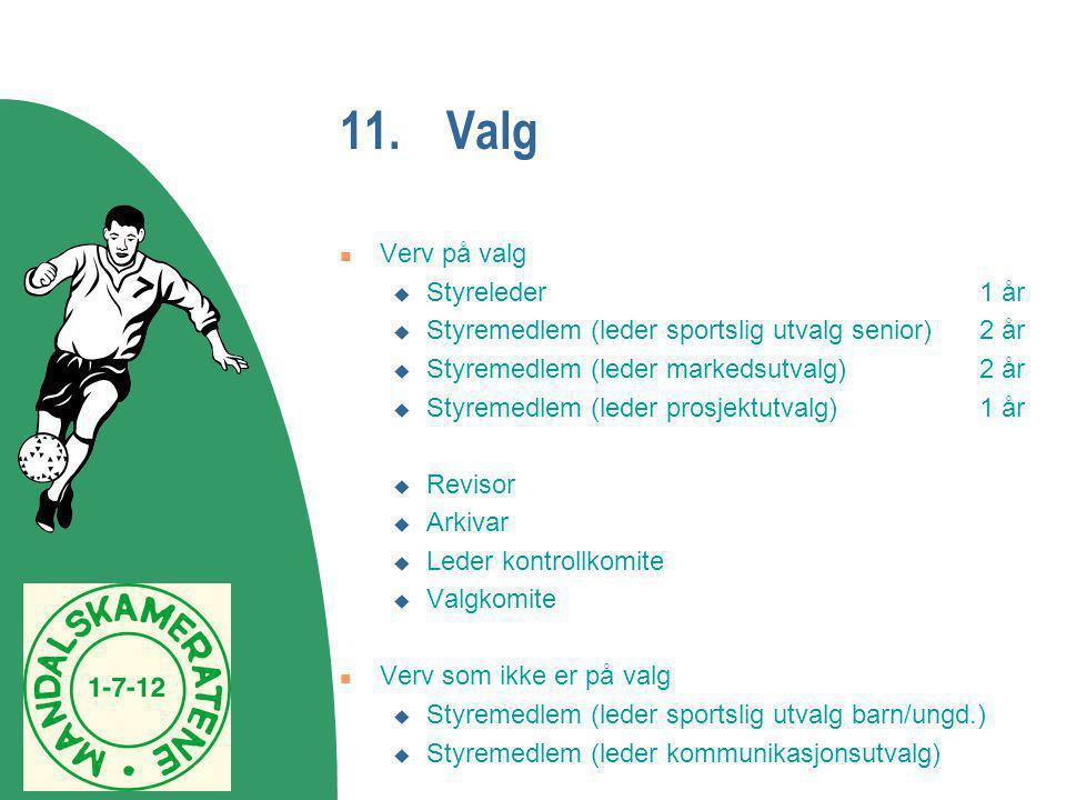 11. Valg Verv på valg Styreleder 1 år