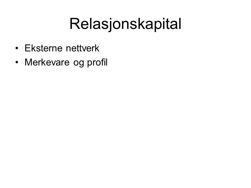 Relasjonskapital Eksterne nettverk Merkevare og profil