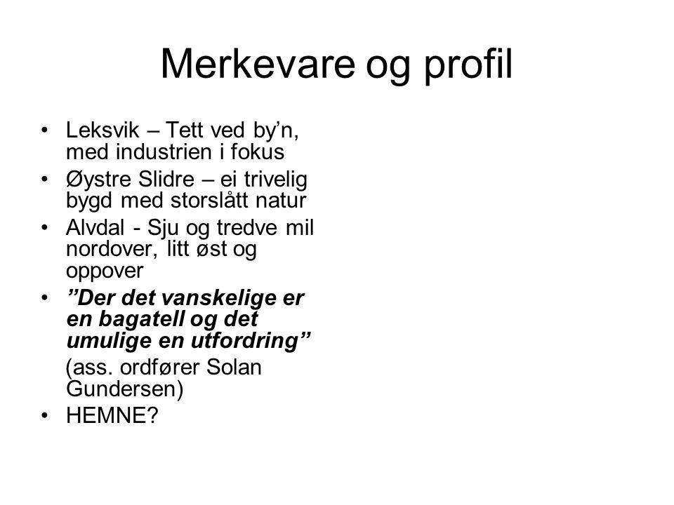 Merkevare og profil Leksvik – Tett ved by'n, med industrien i fokus