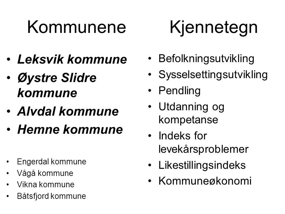 Kommunene Kjennetegn Leksvik kommune Øystre Slidre kommune