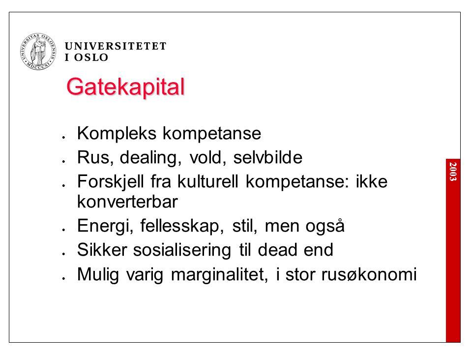 Gatekapital Kompleks kompetanse Rus, dealing, vold, selvbilde