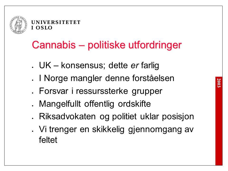 Cannabis – politiske utfordringer