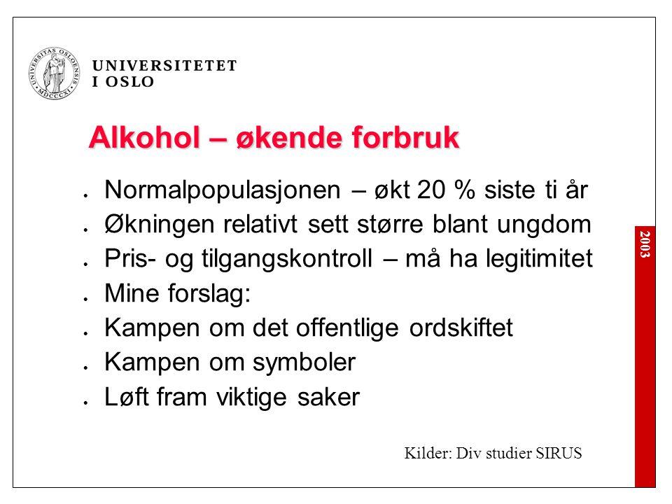 Alkohol – økende forbruk