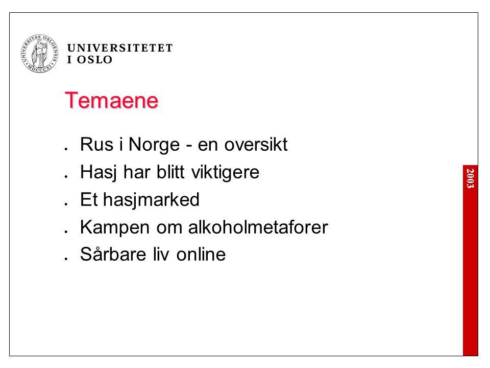 Temaene Rus i Norge - en oversikt Hasj har blitt viktigere