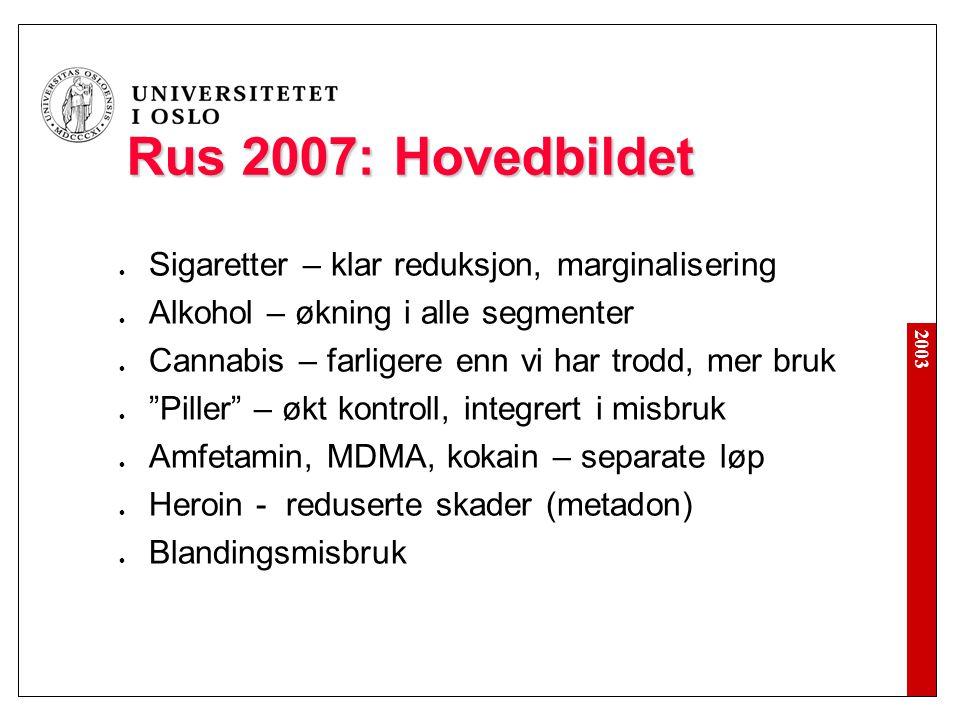 Rus 2007: Hovedbildet Sigaretter – klar reduksjon, marginalisering