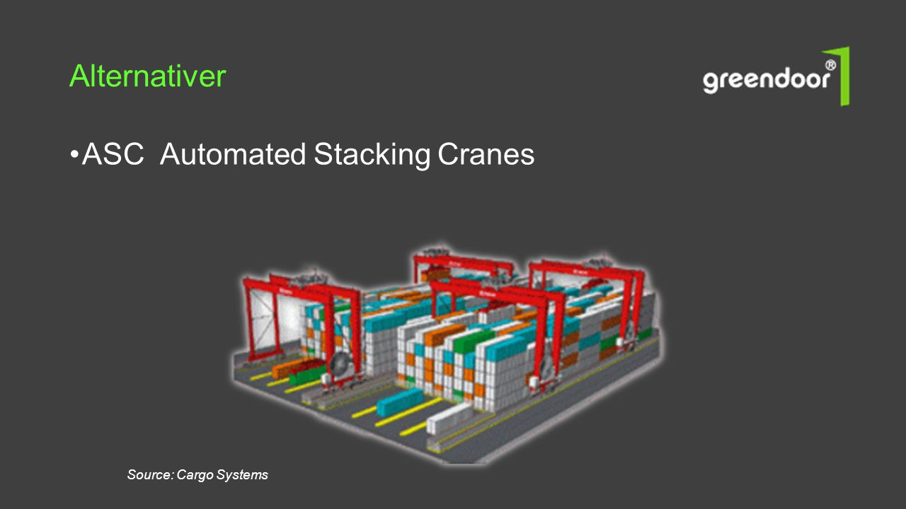 Alternativer ASC Automated Stacking Cranes Source: Cargo Systems