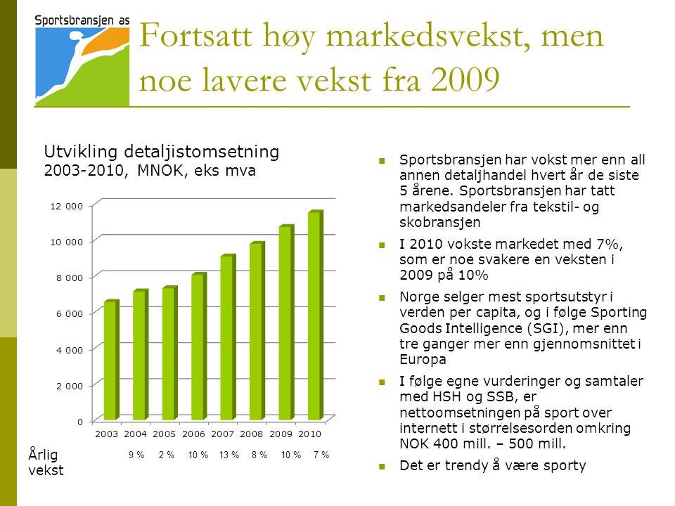 Fortsatt høy markedsvekst, men noe lavere vekst fra 2009