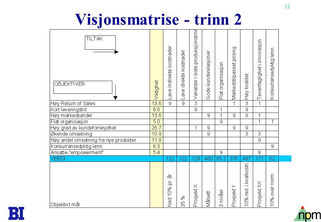 Visjonsmatrise - trinn 2