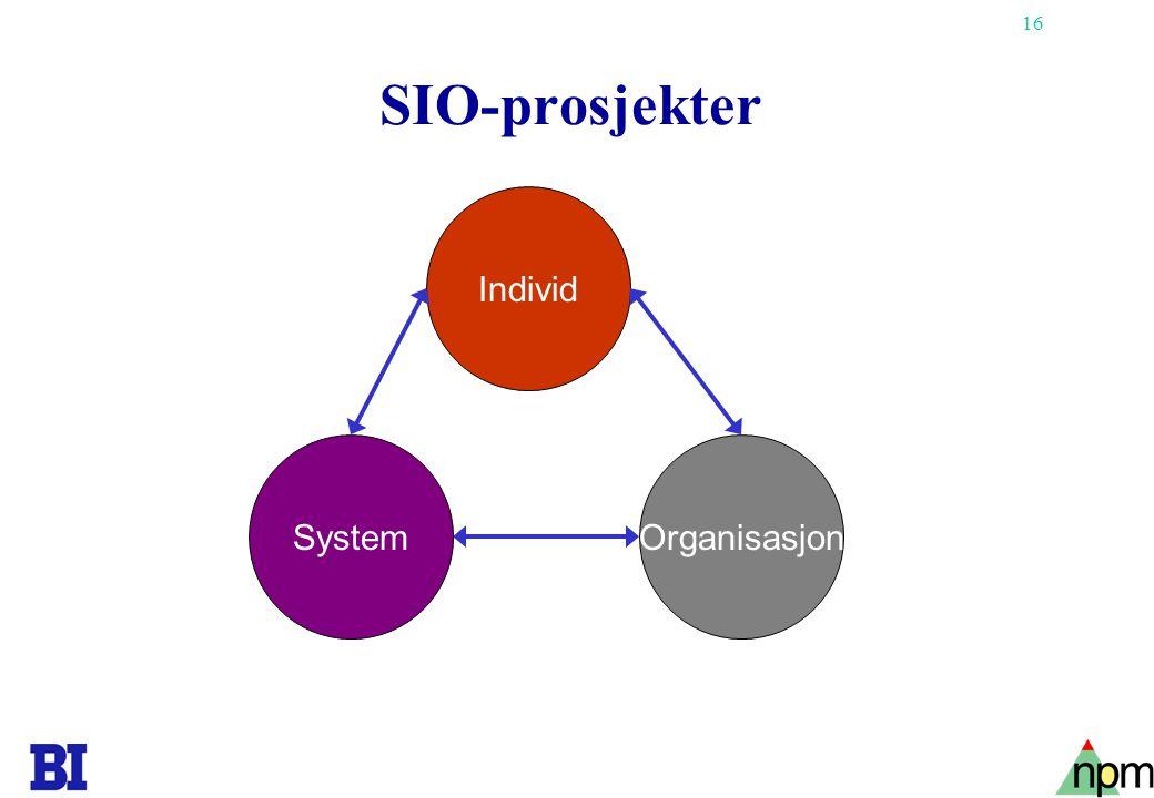 SIO-prosjekter Individ System Organisasjon