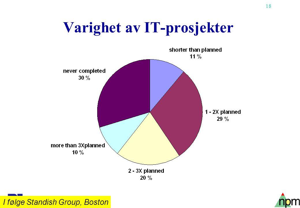 Varighet av IT-prosjekter