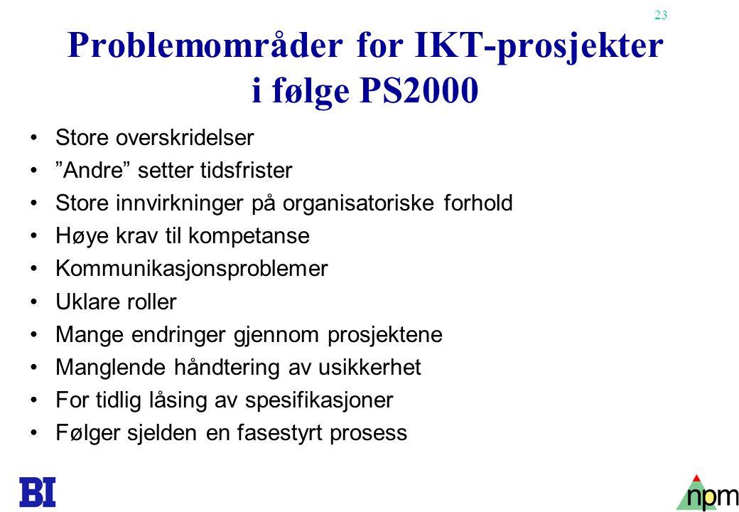 Problemområder for IKT-prosjekter i følge PS2000