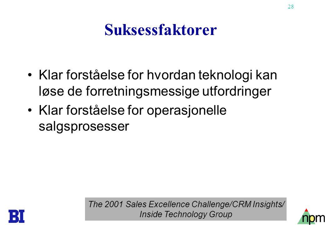 Suksessfaktorer Klar forståelse for hvordan teknologi kan løse de forretningsmessige utfordringer. Klar forståelse for operasjonelle salgsprosesser.