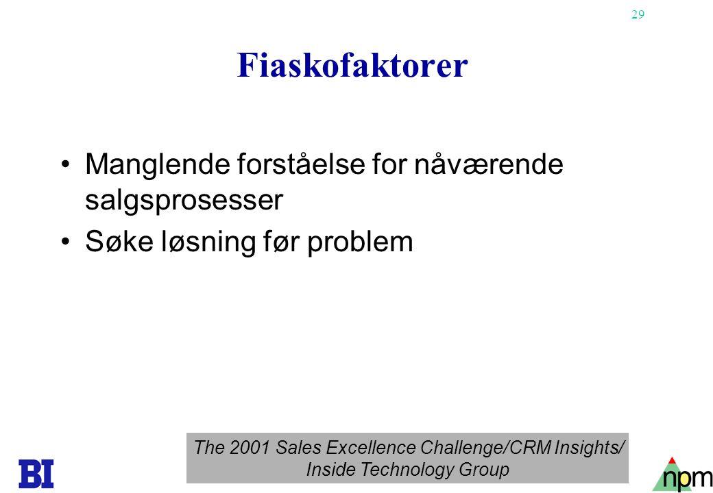 Fiaskofaktorer Manglende forståelse for nåværende salgsprosesser