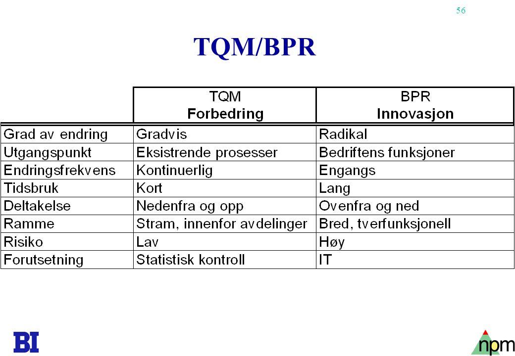 TQM/BPR