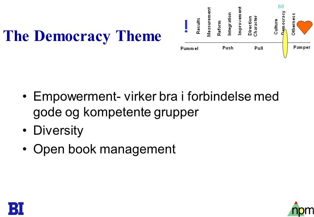 The Democracy Theme Empowerment- virker bra i forbindelse med gode og kompetente grupper. Diversity.